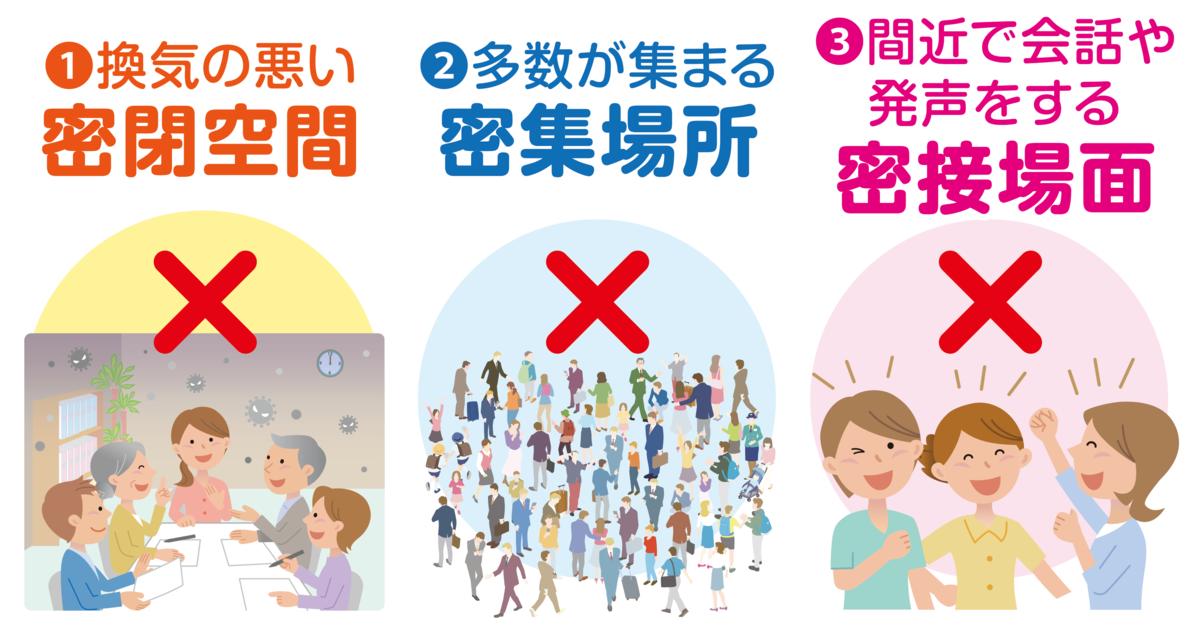 f:id:Nagoya1976:20200406172549p:plain