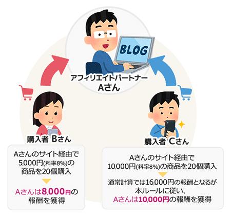 f:id:Nagoya1976:20200422202611p:plain