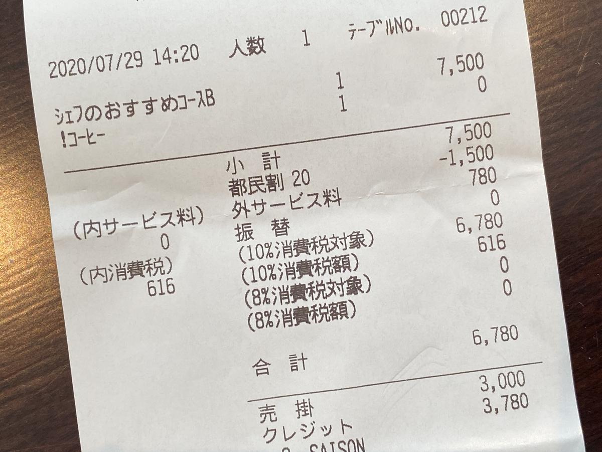 f:id:Nagoya1976:20200801140141j:plain