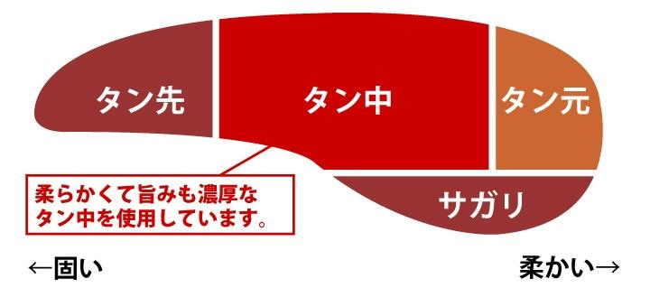 f:id:Nagoya1976:20200808161043j:plain