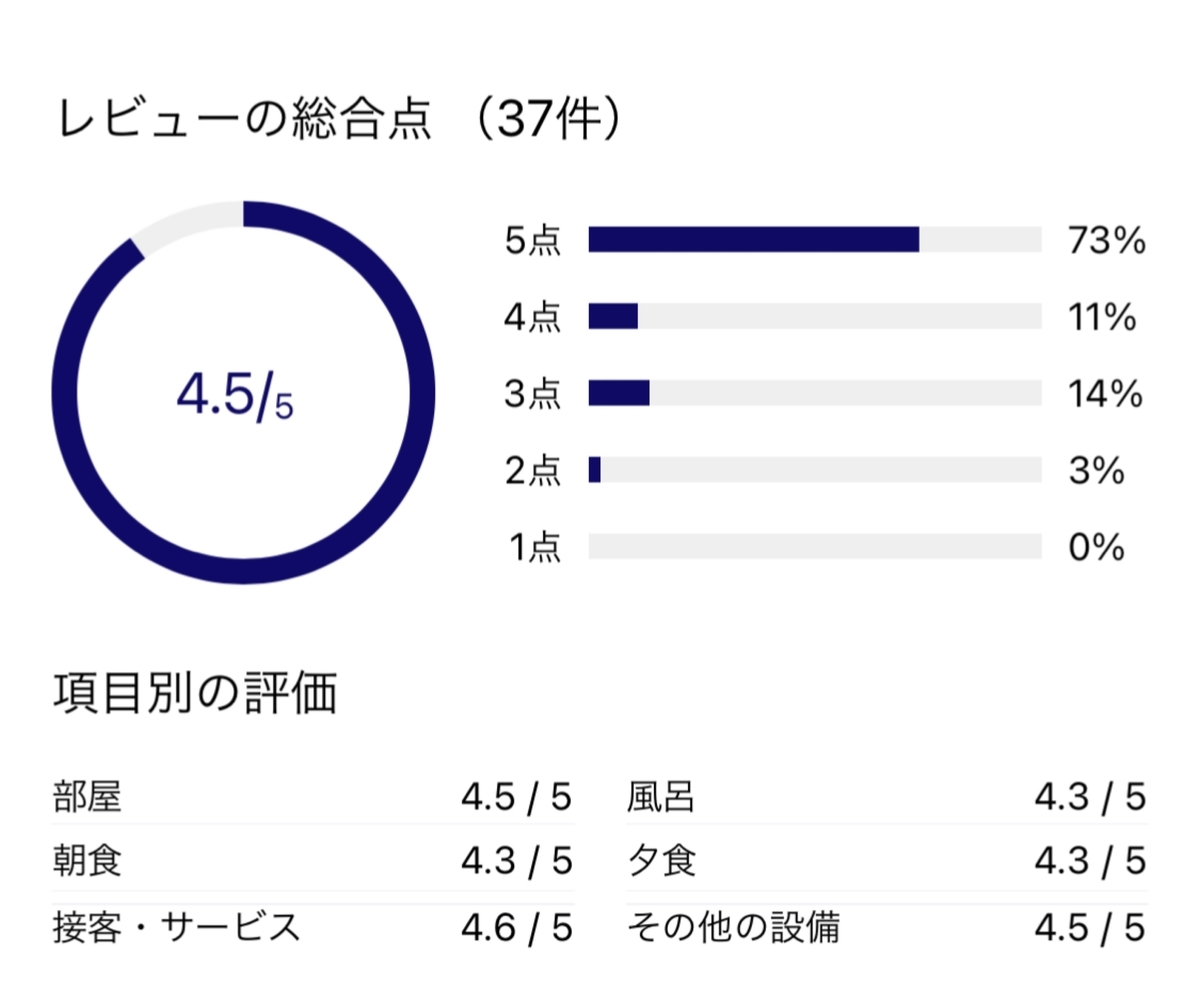 f:id:Nagoya1976:20201225195450j:plain