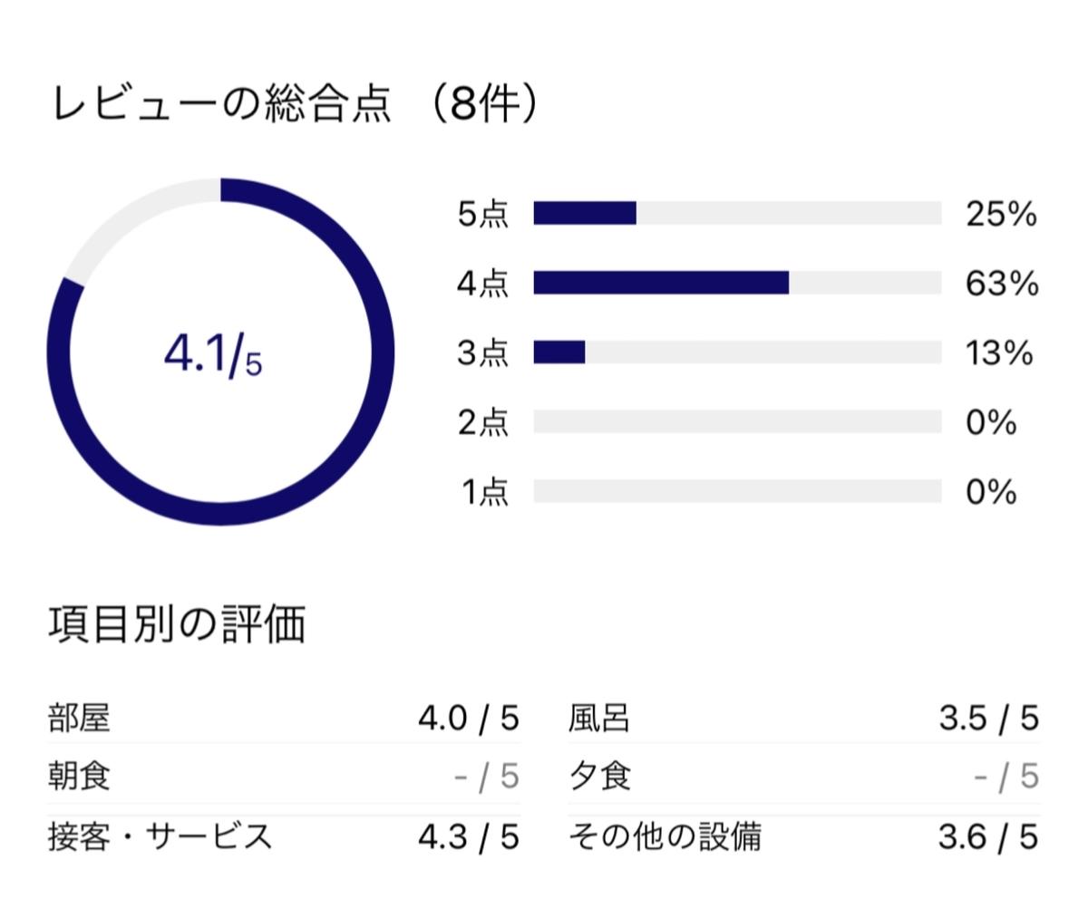 f:id:Nagoya1976:20201227142543j:plain