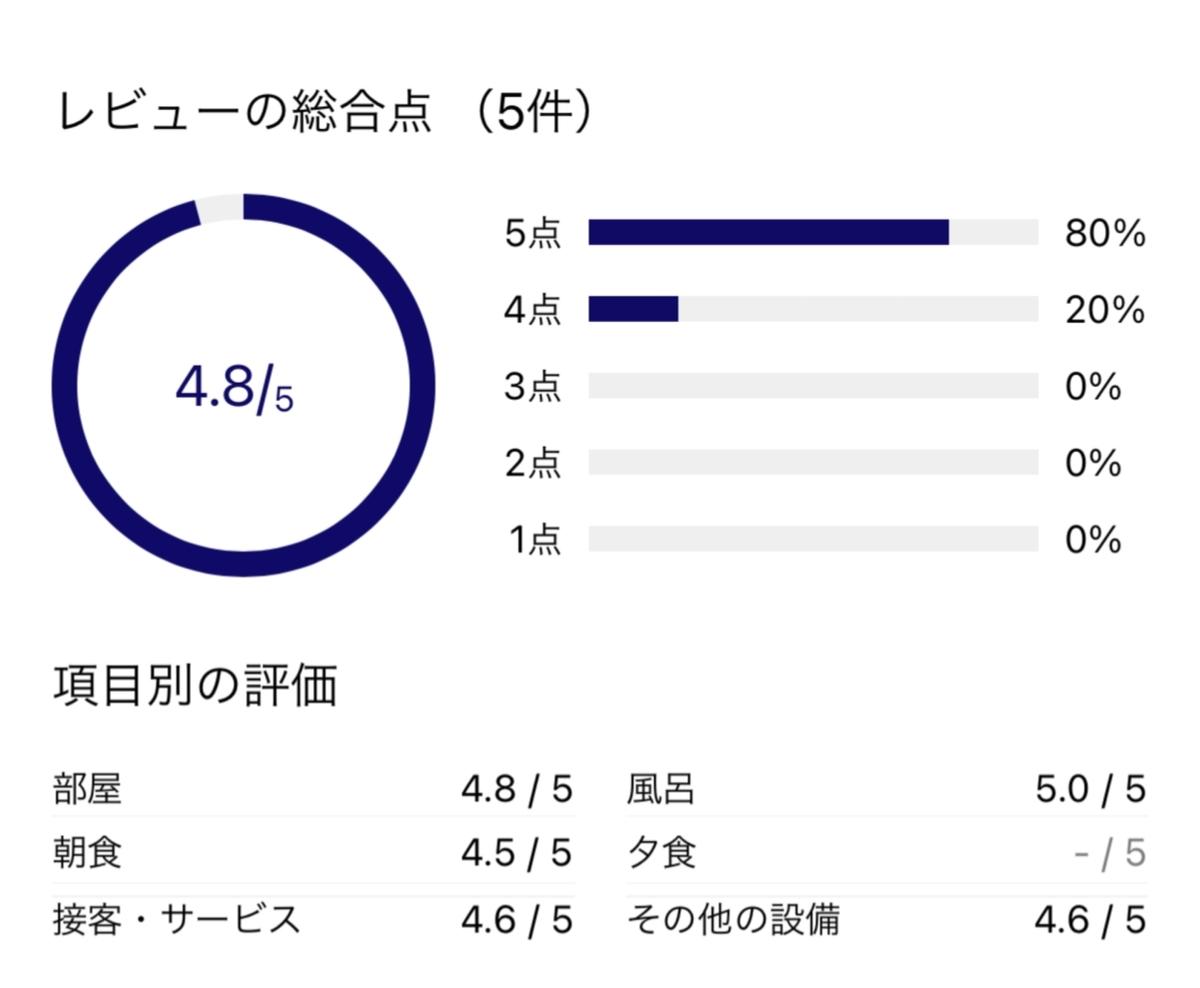 f:id:Nagoya1976:20201228001536j:plain