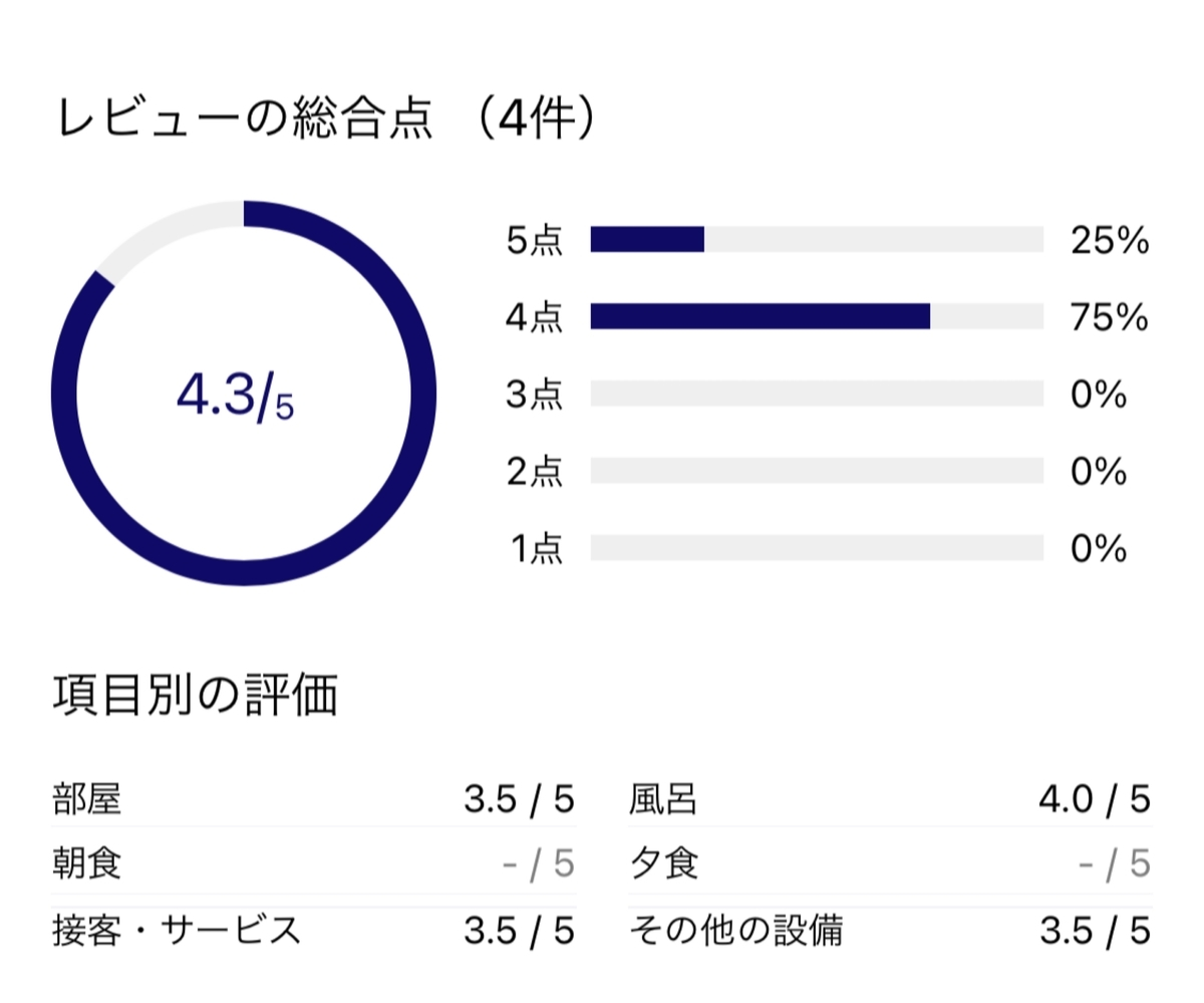 f:id:Nagoya1976:20201228101852j:plain