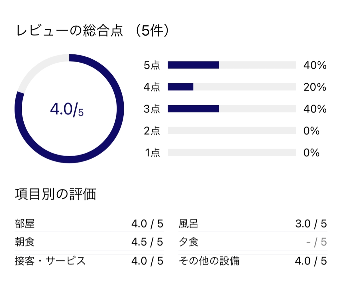 f:id:Nagoya1976:20201229195553j:plain