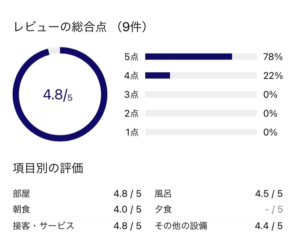 f:id:Nagoya1976:20201230153610j:plain