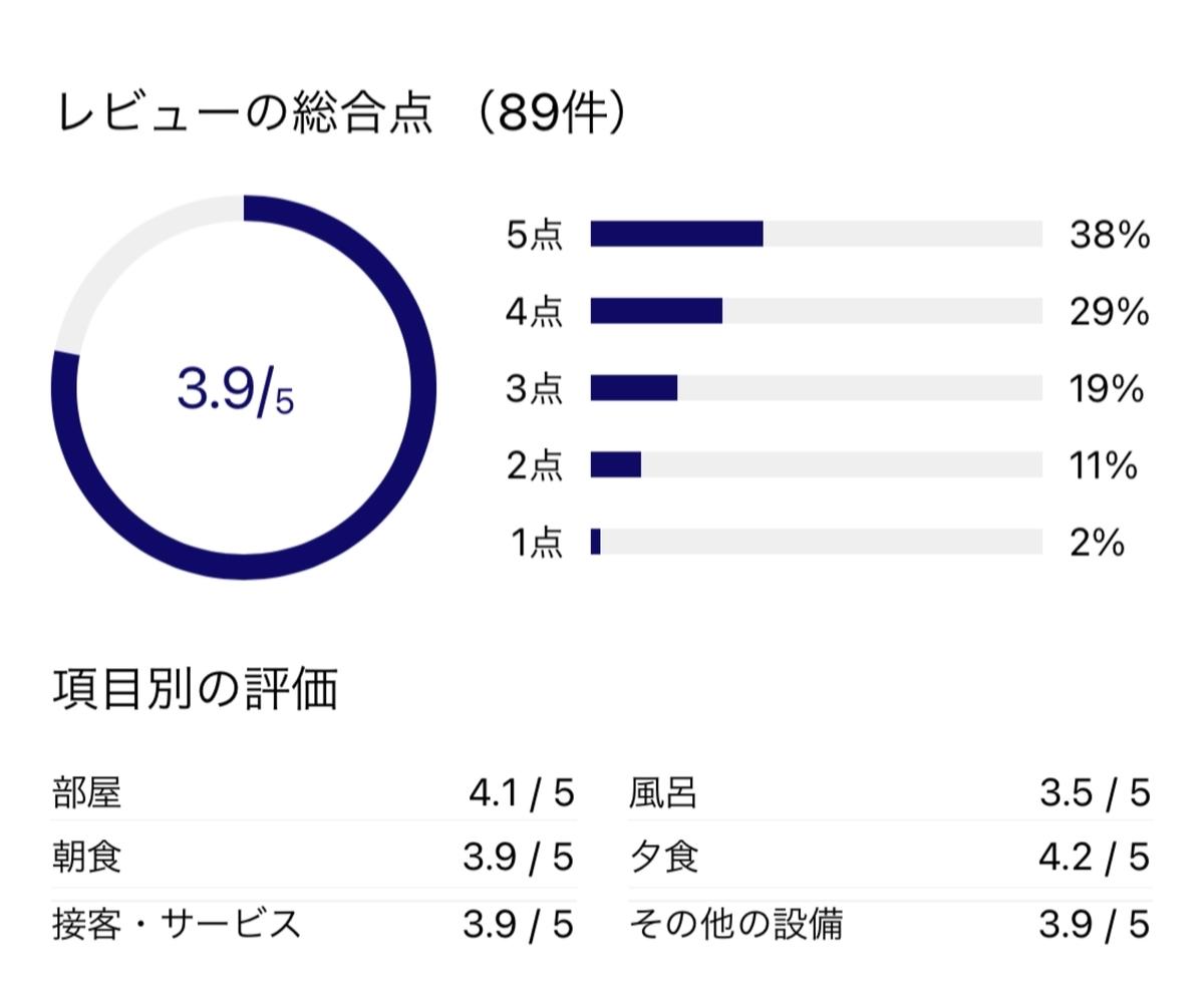 f:id:Nagoya1976:20201231114829j:plain