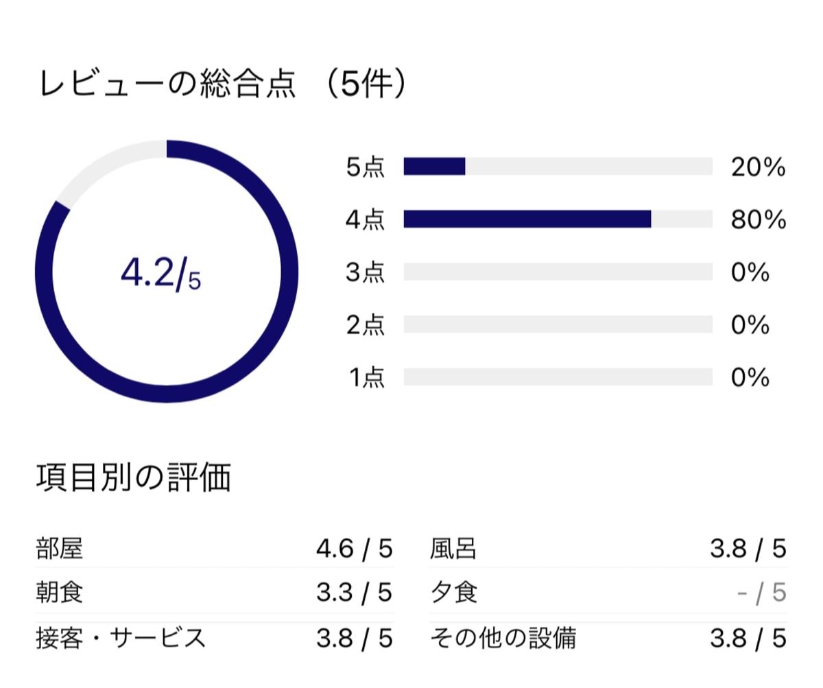 f:id:Nagoya1976:20201231122131j:plain