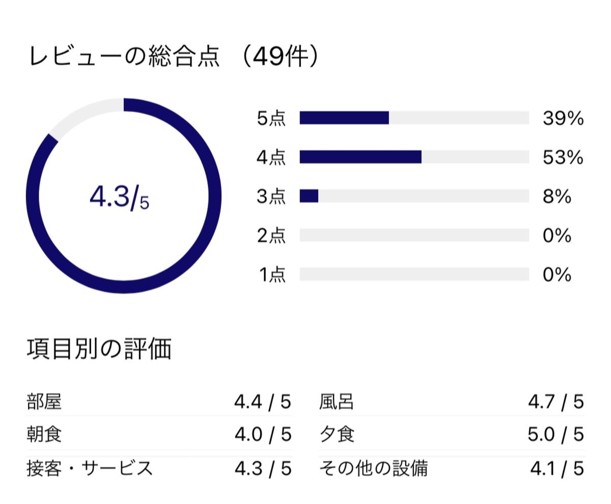 f:id:Nagoya1976:20201231191640j:plain