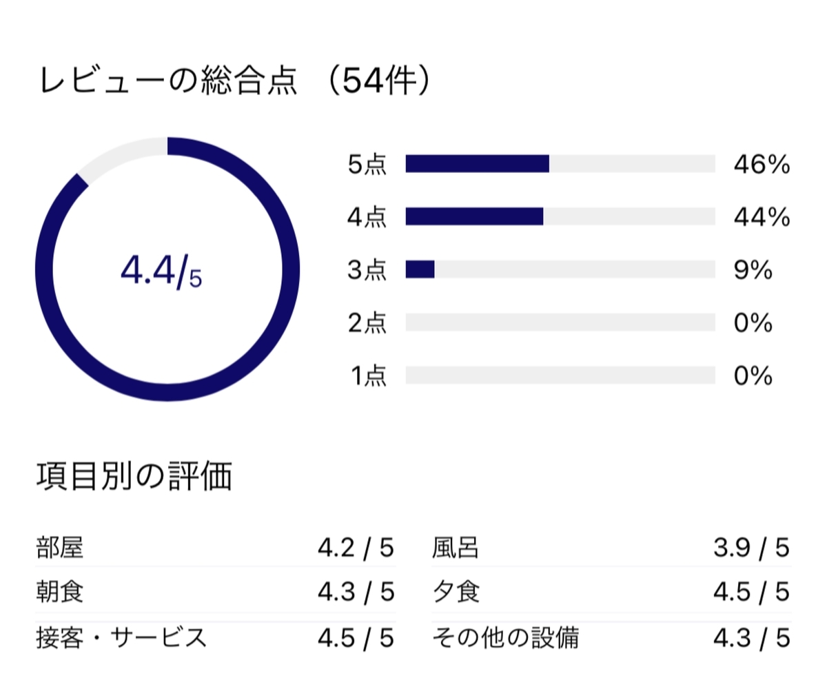 f:id:Nagoya1976:20201231234340j:plain
