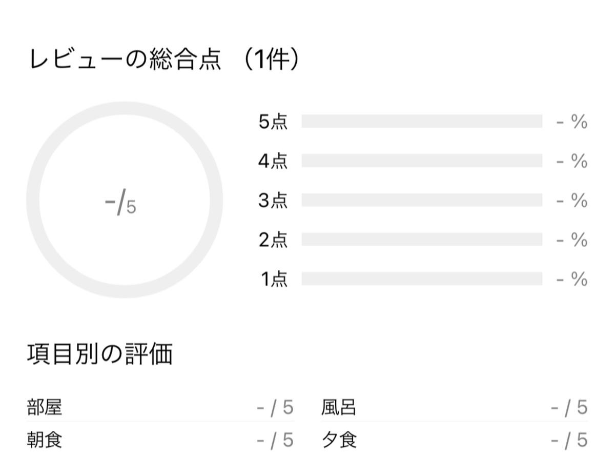f:id:Nagoya1976:20210107080336j:plain