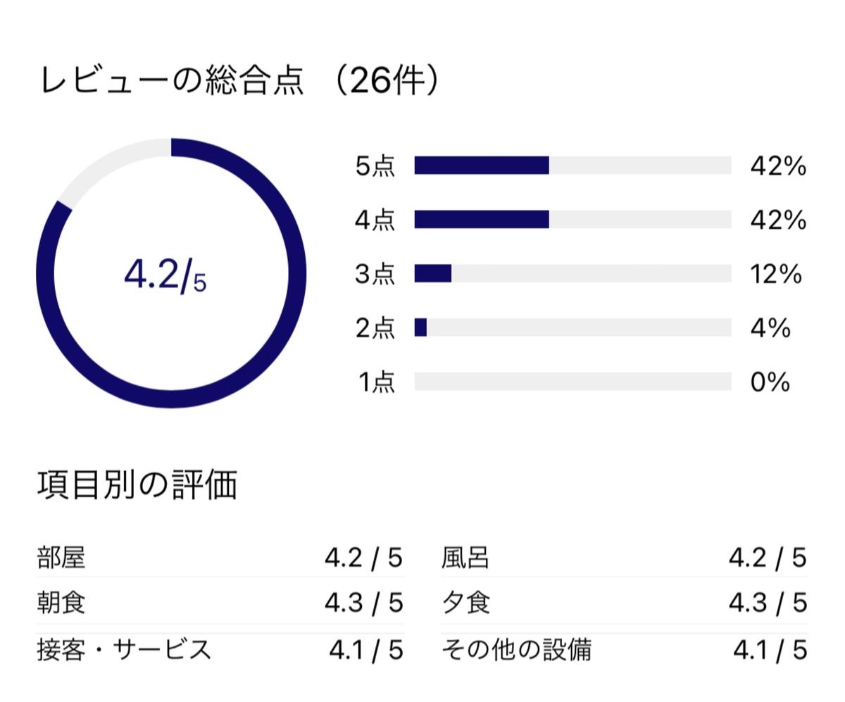 f:id:Nagoya1976:20210120171742j:plain
