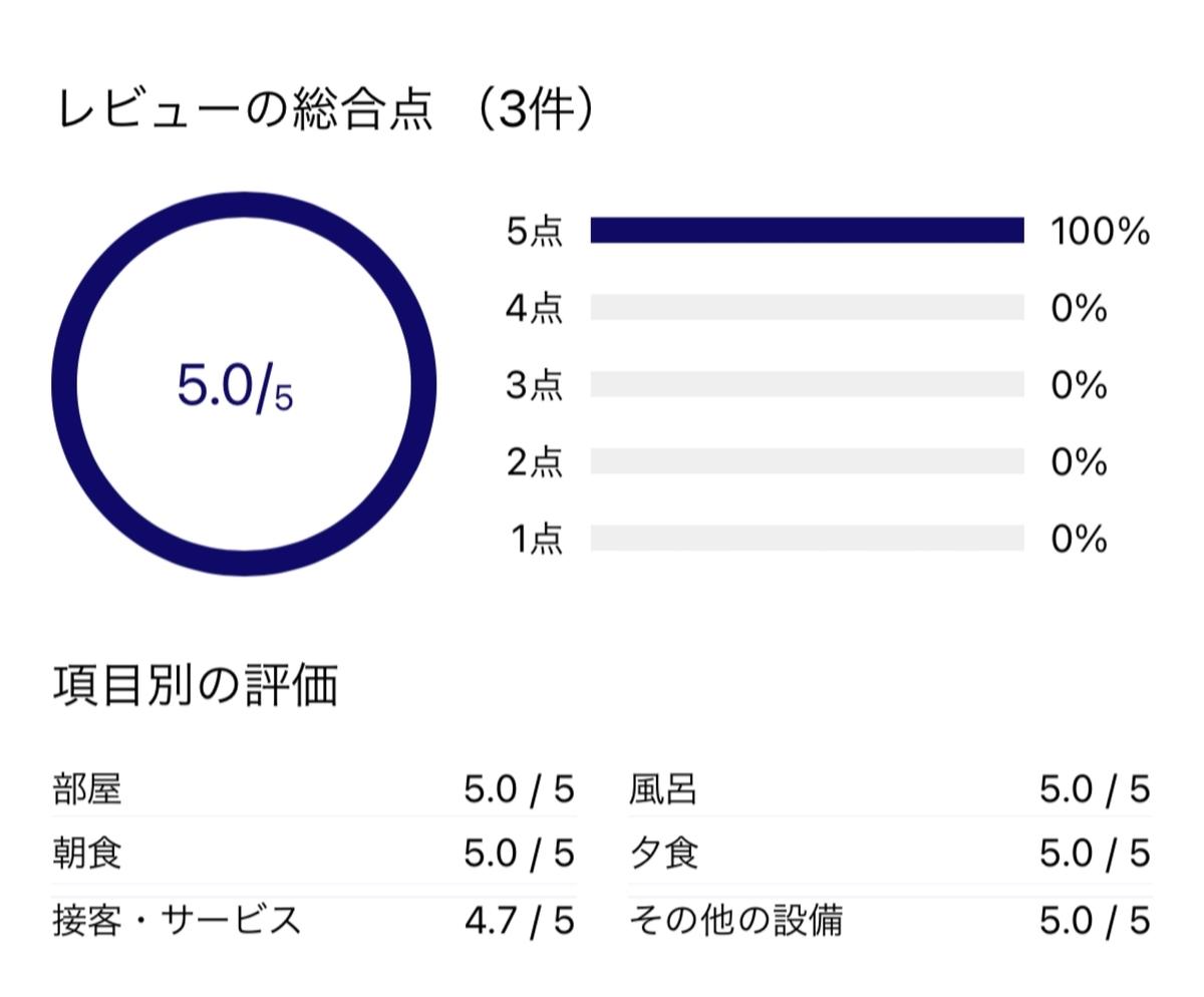 f:id:Nagoya1976:20210122203808j:plain