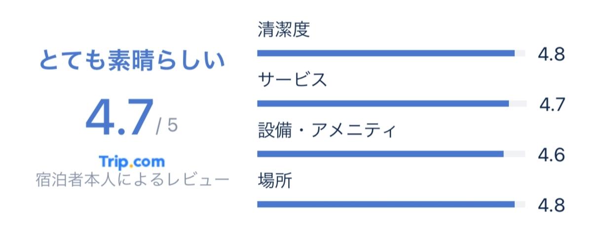f:id:Nagoya1976:20210205140811j:plain