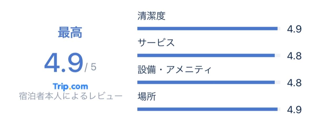 f:id:Nagoya1976:20210205143455j:plain
