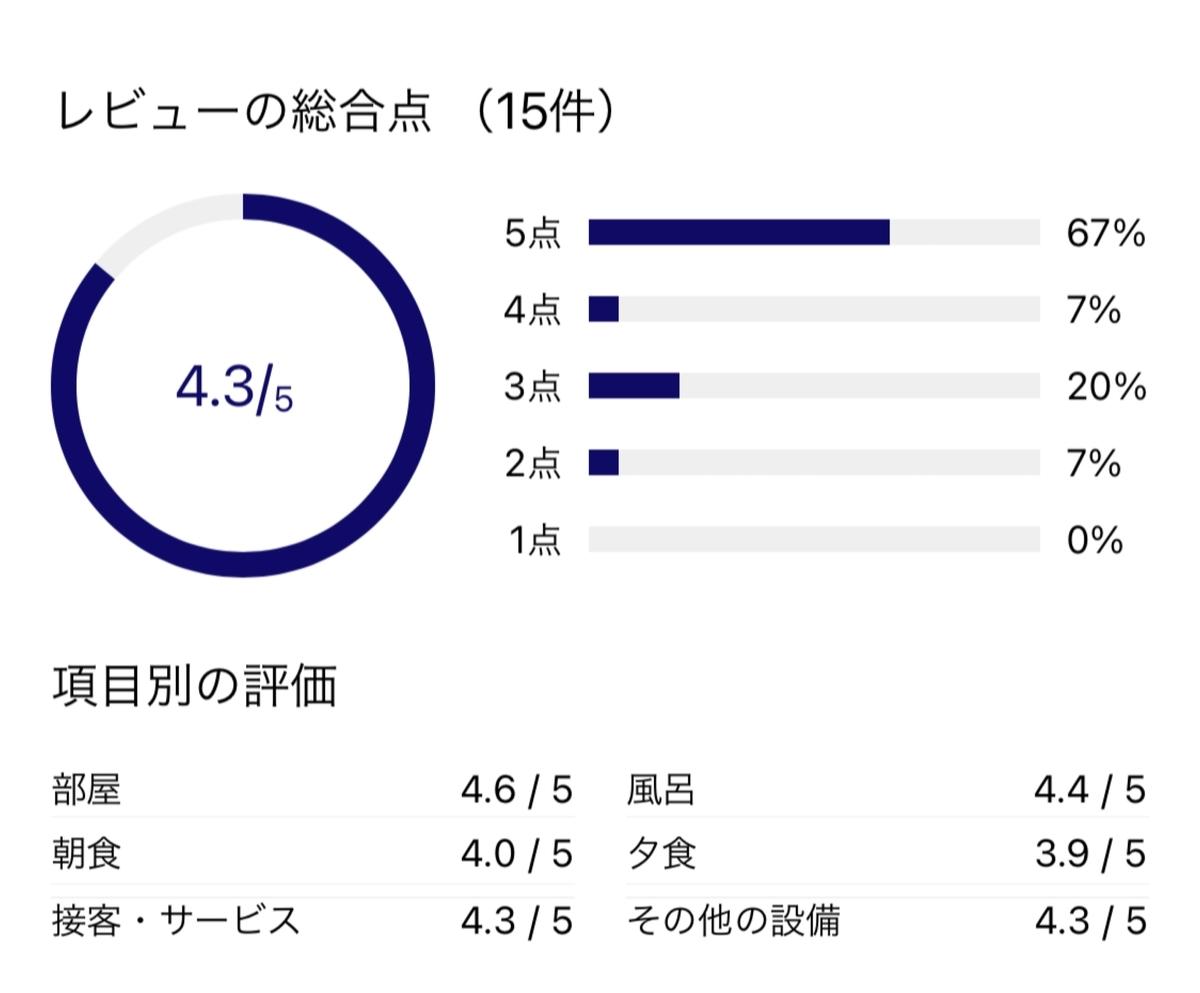 f:id:Nagoya1976:20210214105914j:plain