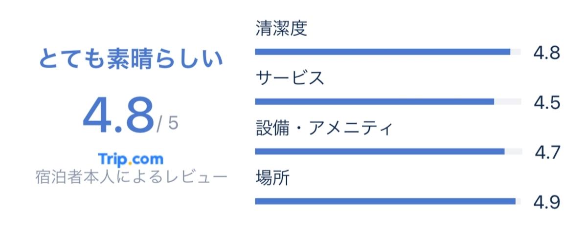 f:id:Nagoya1976:20210214110234j:plain