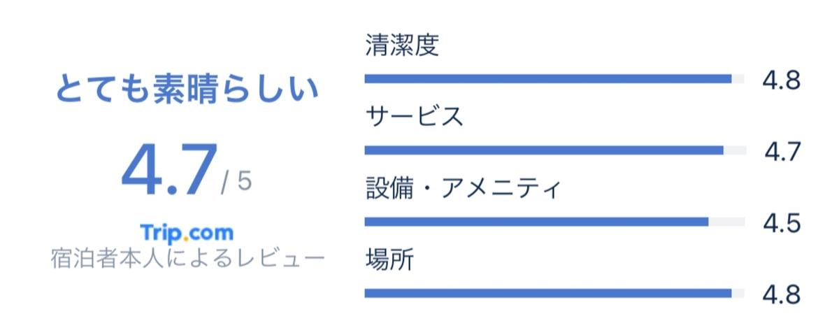 f:id:Nagoya1976:20210217004901j:plain
