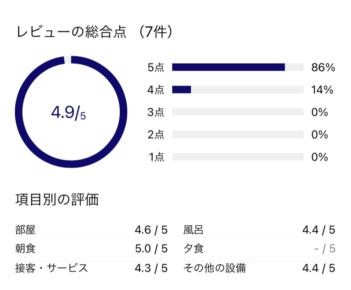 f:id:Nagoya1976:20210218083414j:plain