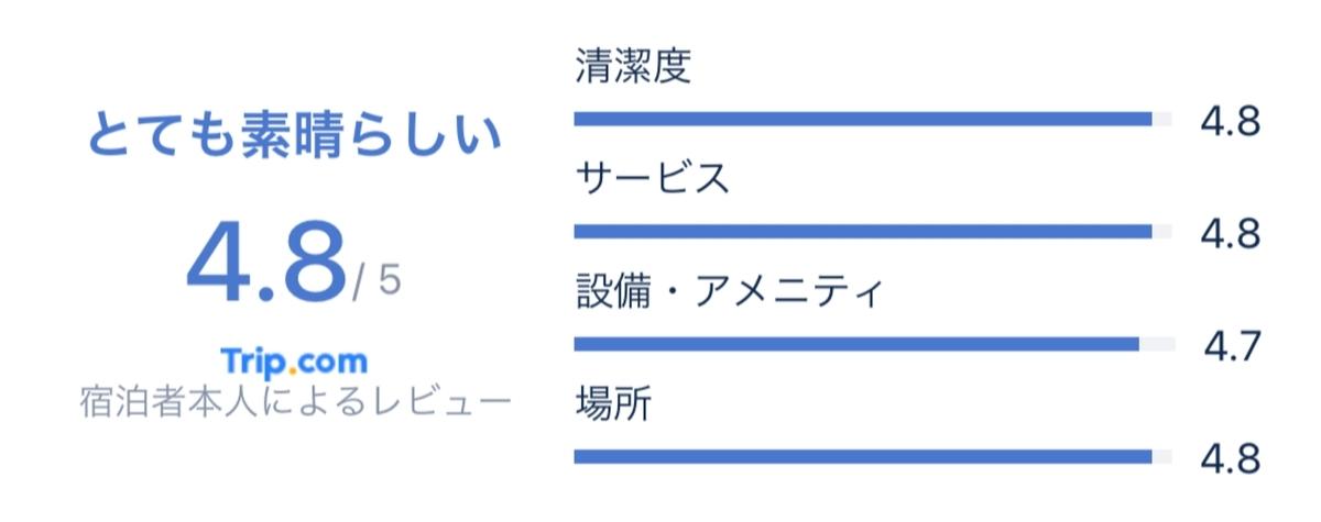 f:id:Nagoya1976:20210218083454j:plain