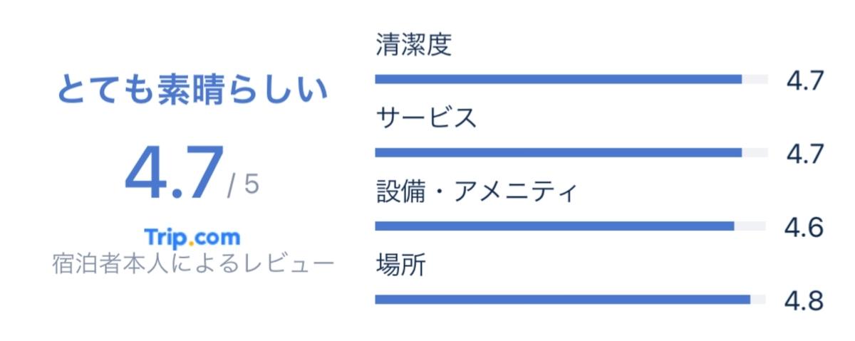 f:id:Nagoya1976:20210221161233j:plain