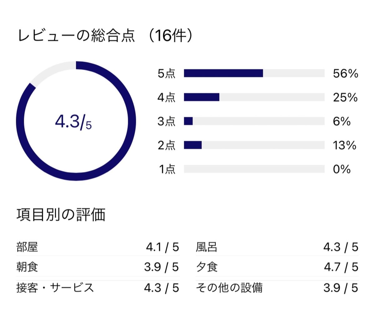 f:id:Nagoya1976:20210221185847j:plain