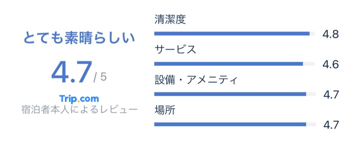 f:id:Nagoya1976:20210221192852j:plain