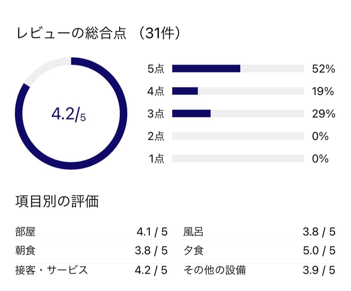 f:id:Nagoya1976:20210224084832j:plain