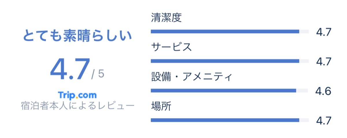 f:id:Nagoya1976:20210224103845j:plain