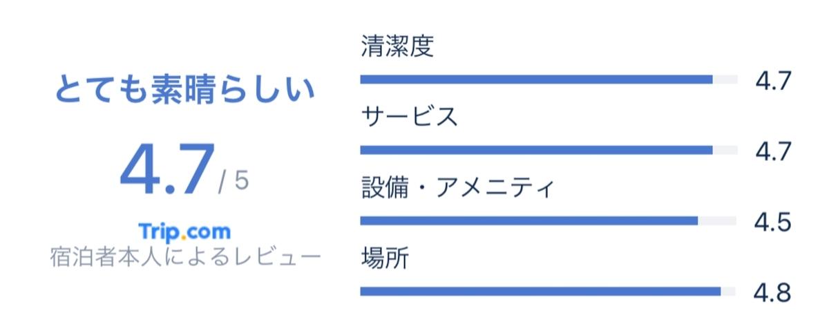 f:id:Nagoya1976:20210301185504j:plain