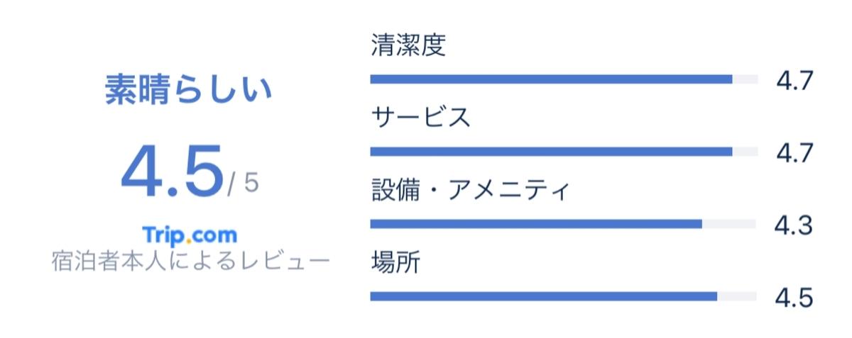 f:id:Nagoya1976:20210302211809j:plain