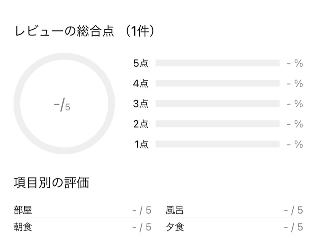 f:id:Nagoya1976:20210305143801j:plain