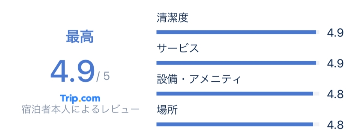 f:id:Nagoya1976:20210305143832j:plain