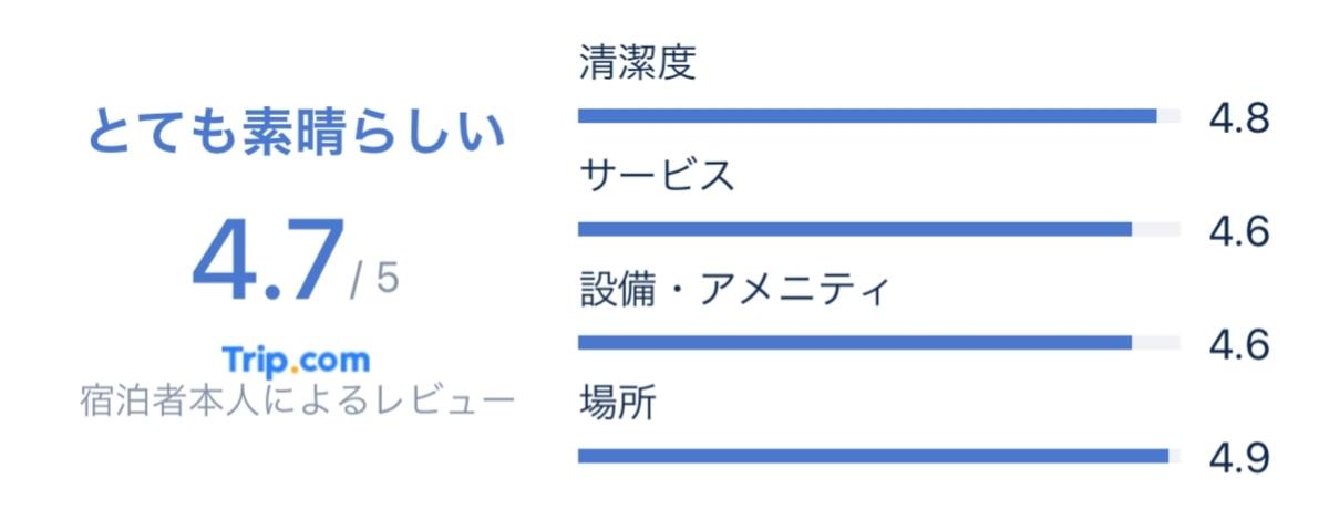 f:id:Nagoya1976:20210309073332j:plain