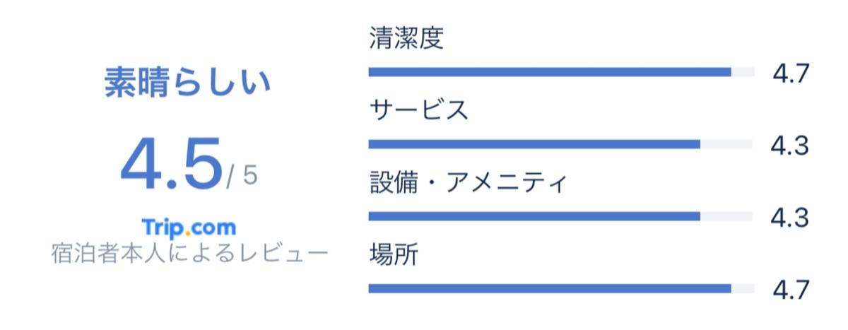 f:id:Nagoya1976:20210310095921j:plain