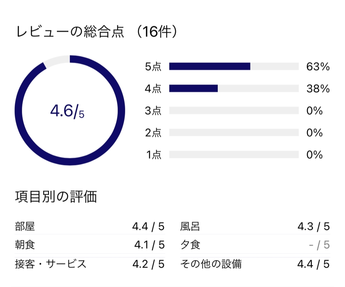 f:id:Nagoya1976:20210317124756j:plain
