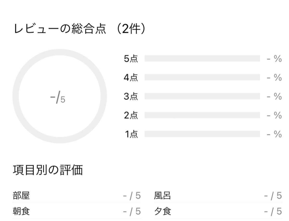 f:id:Nagoya1976:20210321140607j:plain