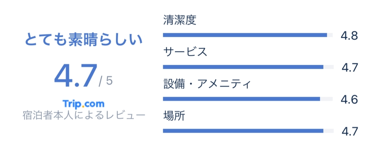 f:id:Nagoya1976:20210321140716j:plain