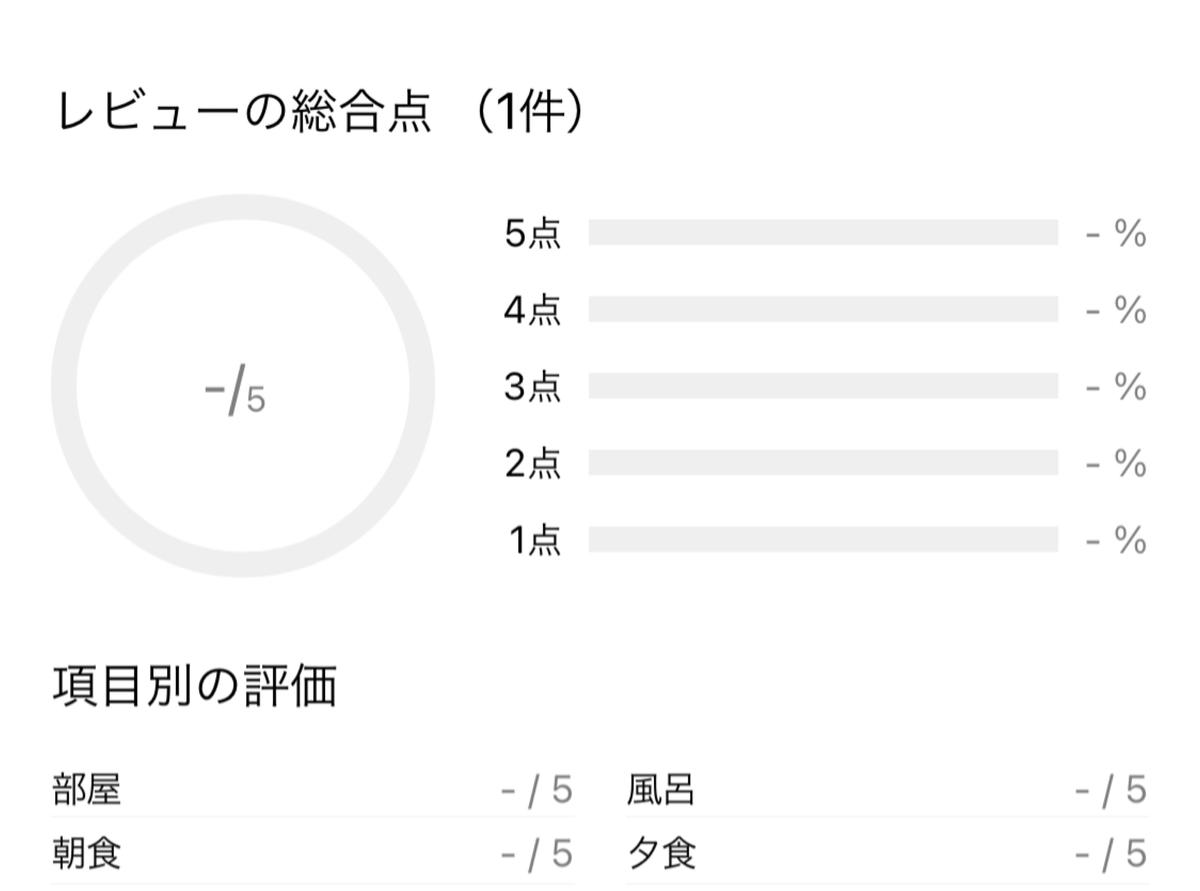 f:id:Nagoya1976:20210324183521j:plain