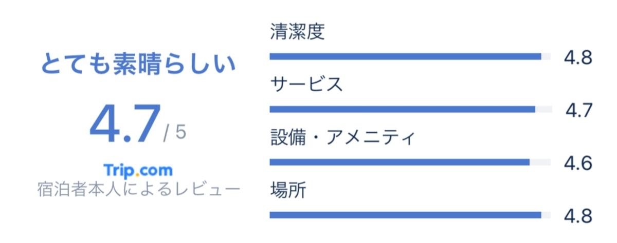 f:id:Nagoya1976:20210324183702j:plain