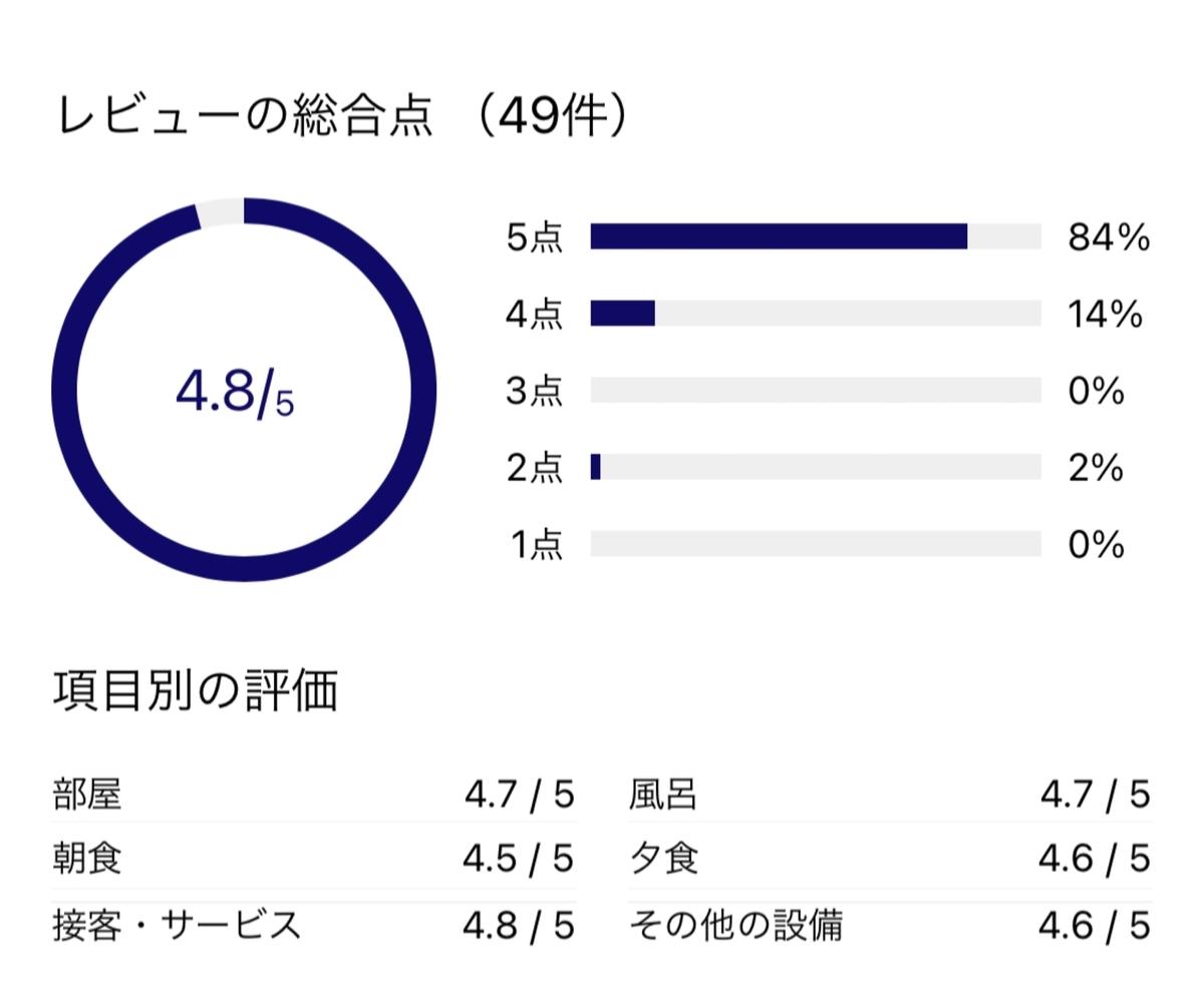f:id:Nagoya1976:20210327085319j:plain