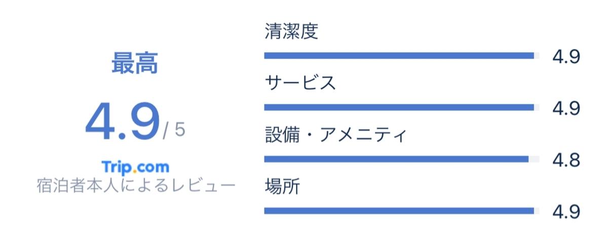 f:id:Nagoya1976:20210327085418j:plain
