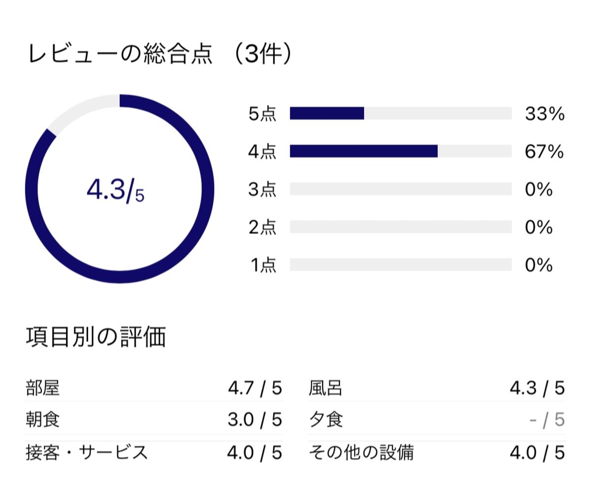 f:id:Nagoya1976:20210329171609j:plain