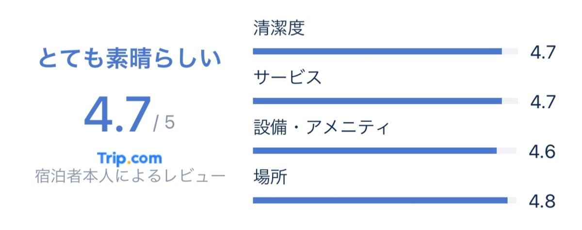 f:id:Nagoya1976:20210329171645j:plain