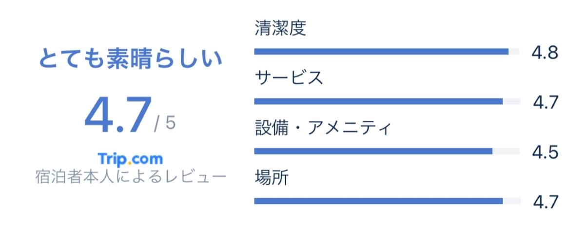 f:id:Nagoya1976:20210331164844j:plain