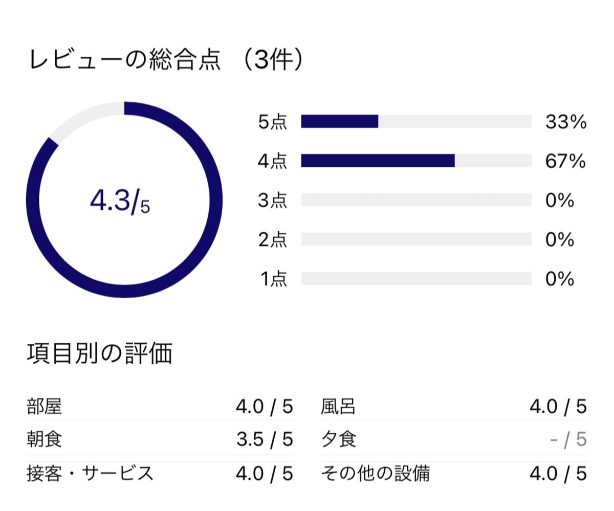 f:id:Nagoya1976:20210401125556j:plain