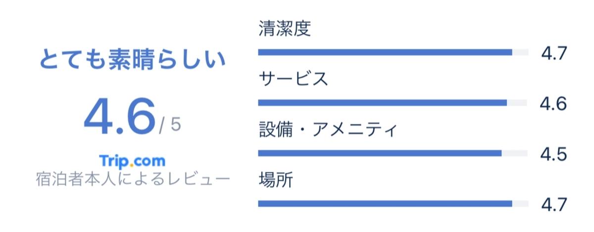 f:id:Nagoya1976:20210401125814j:plain
