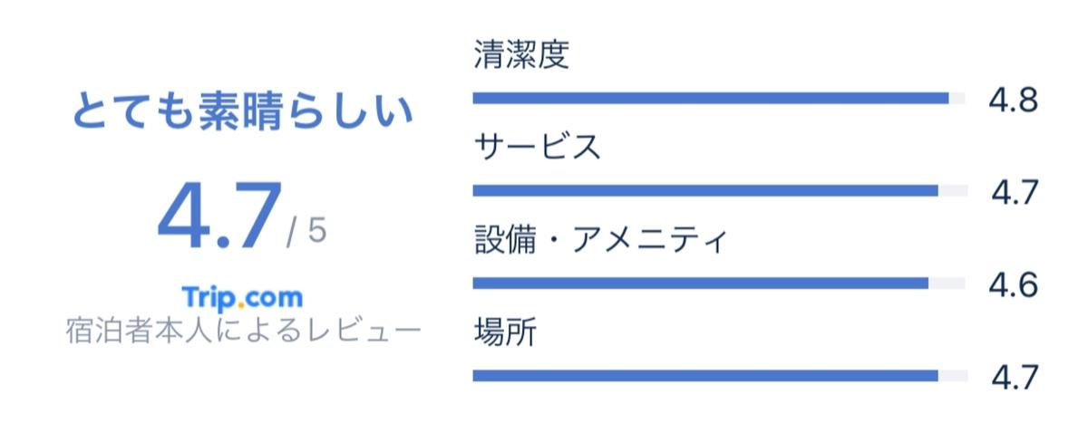 f:id:Nagoya1976:20210403000120j:plain