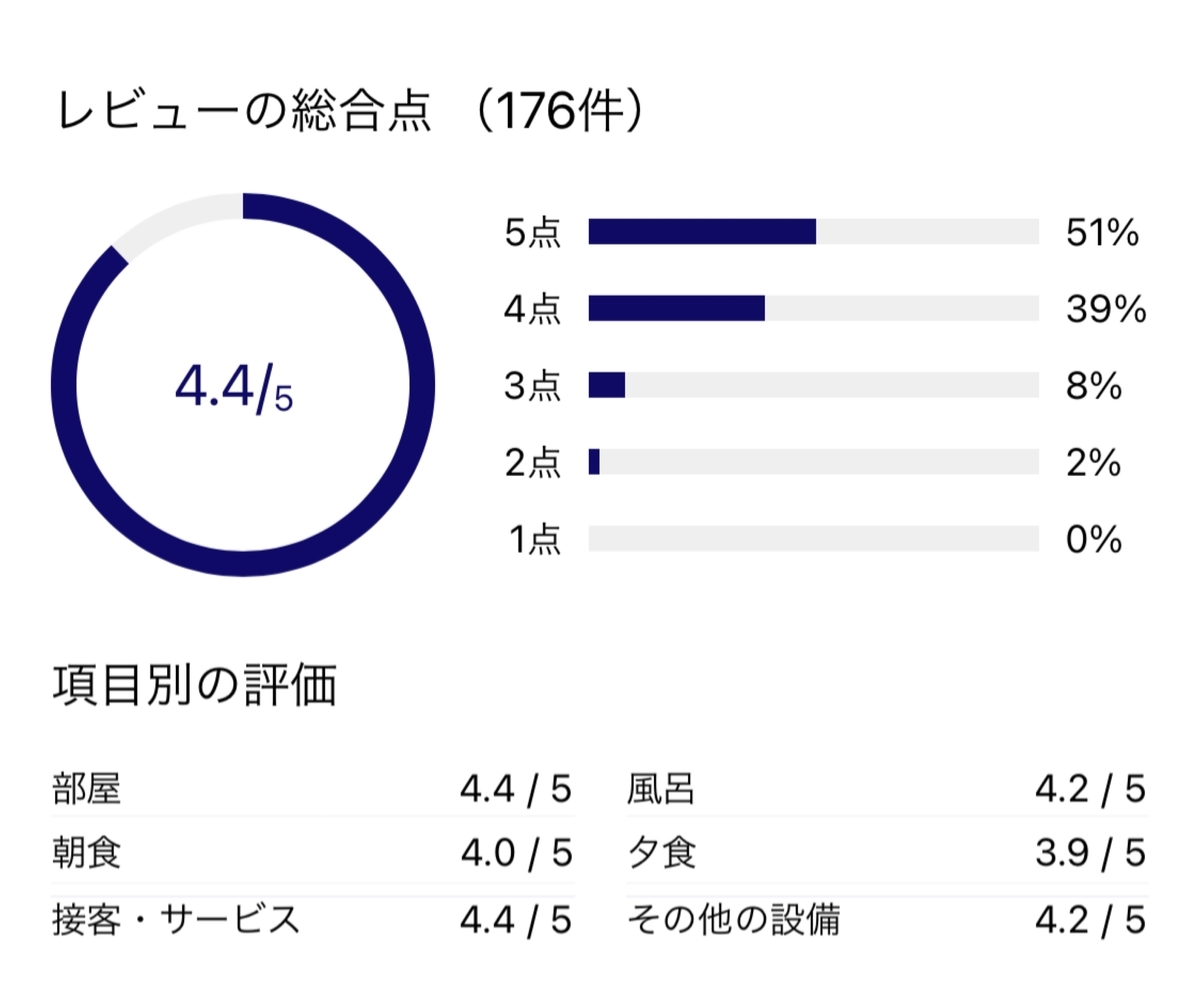 f:id:Nagoya1976:20210404095951j:plain