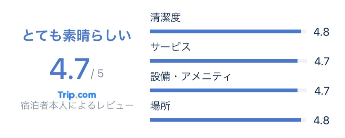 f:id:Nagoya1976:20210406144036j:plain
